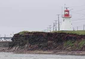 Richibucto Head